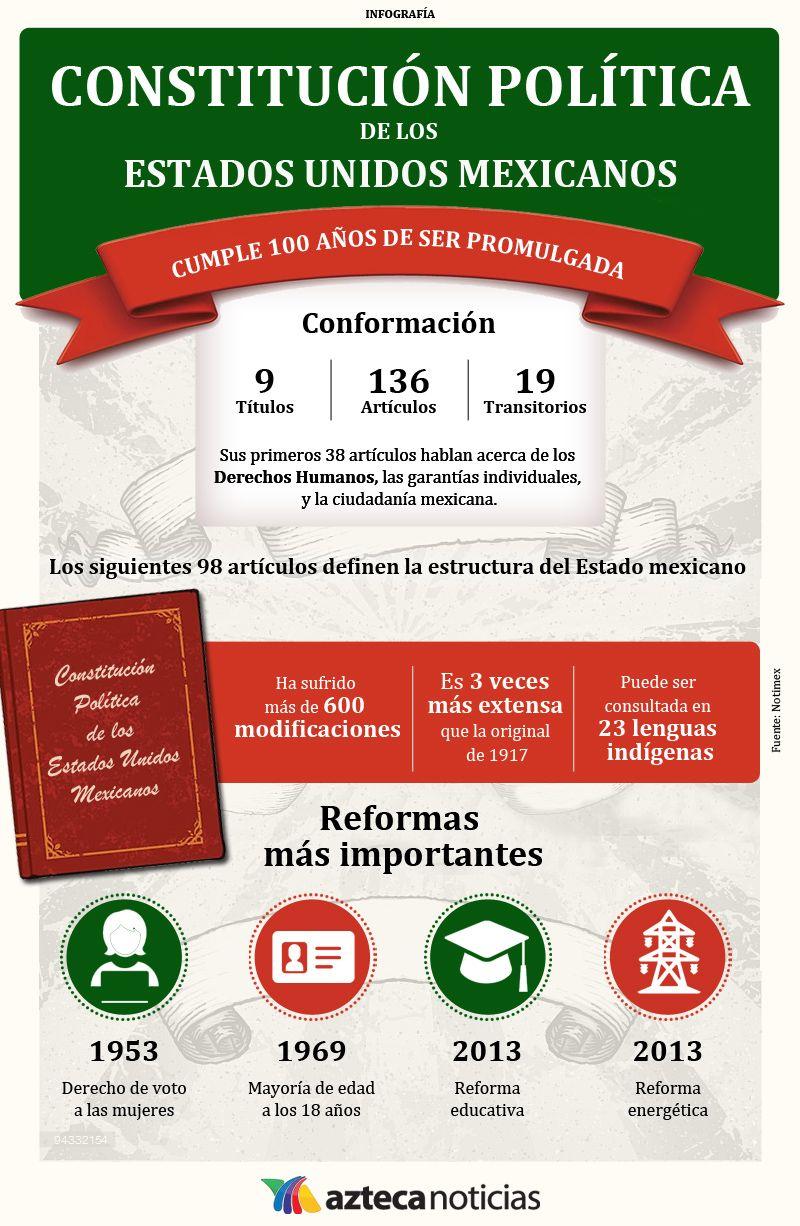 Constitucion Politica De Los Estados Unidos Mexicanos Infografia Education Map