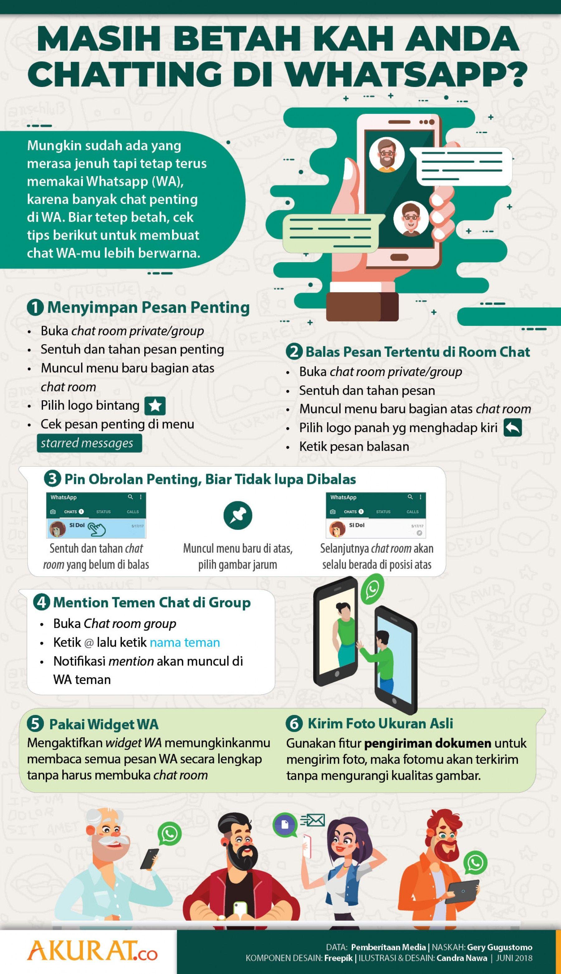 Tips Penggunaan Whatsapp Psikologi Perkembangan Pendidikan Kesehatan Kiat Belajar