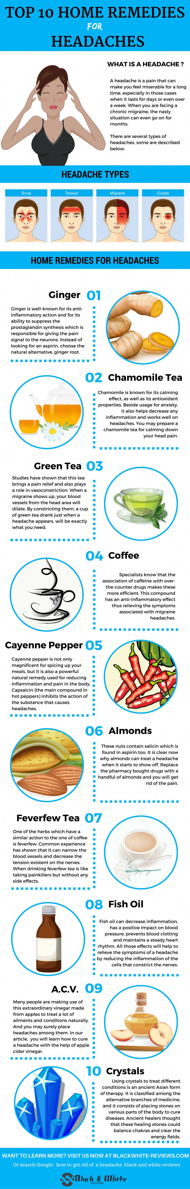 Headache relief. Learn how to get rid of a headache using natural home remedies.…
