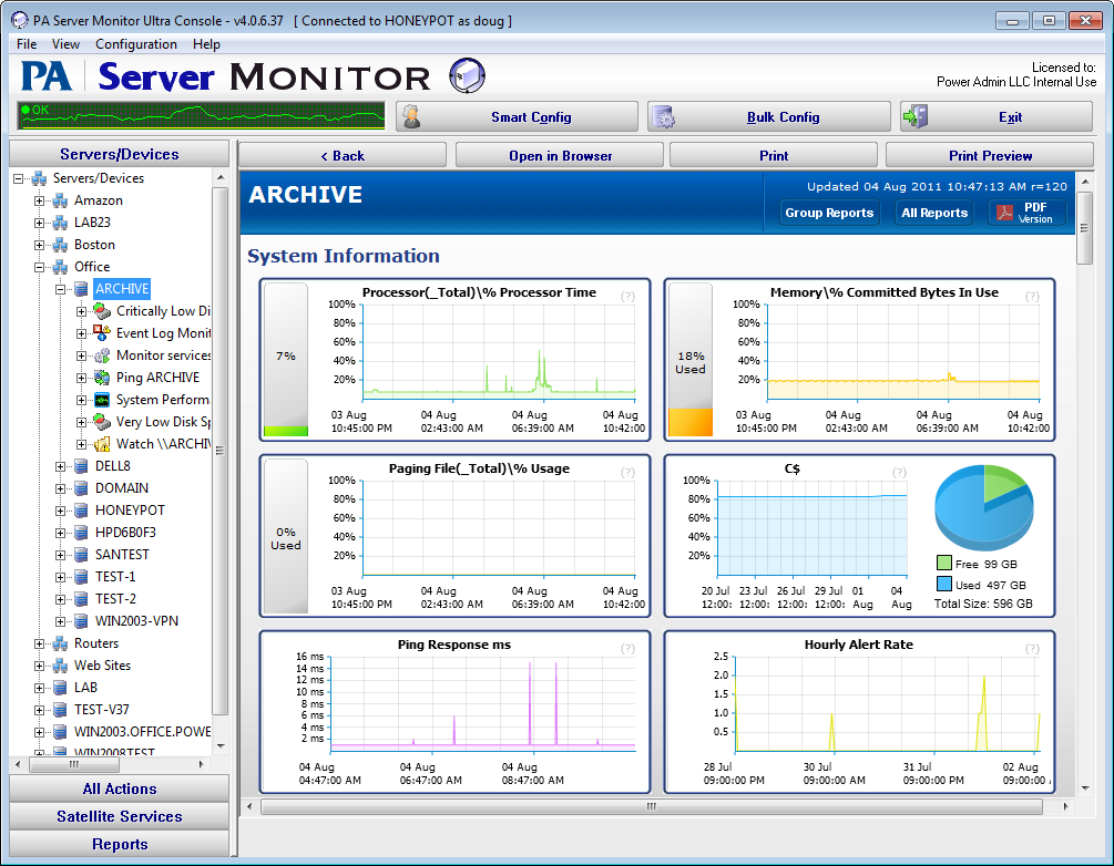 Server Monitoring Software Solutions With Power Admin Llc Monitor Network Software Server