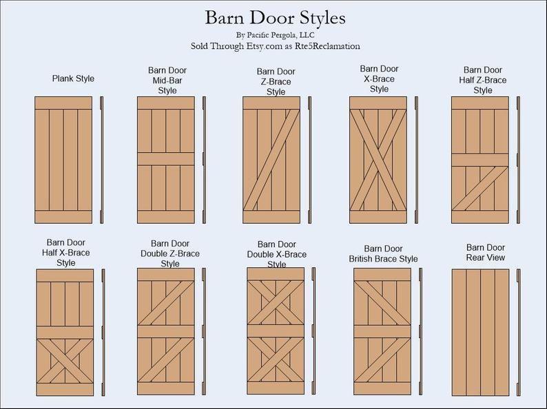 Pin On Sliding Doors