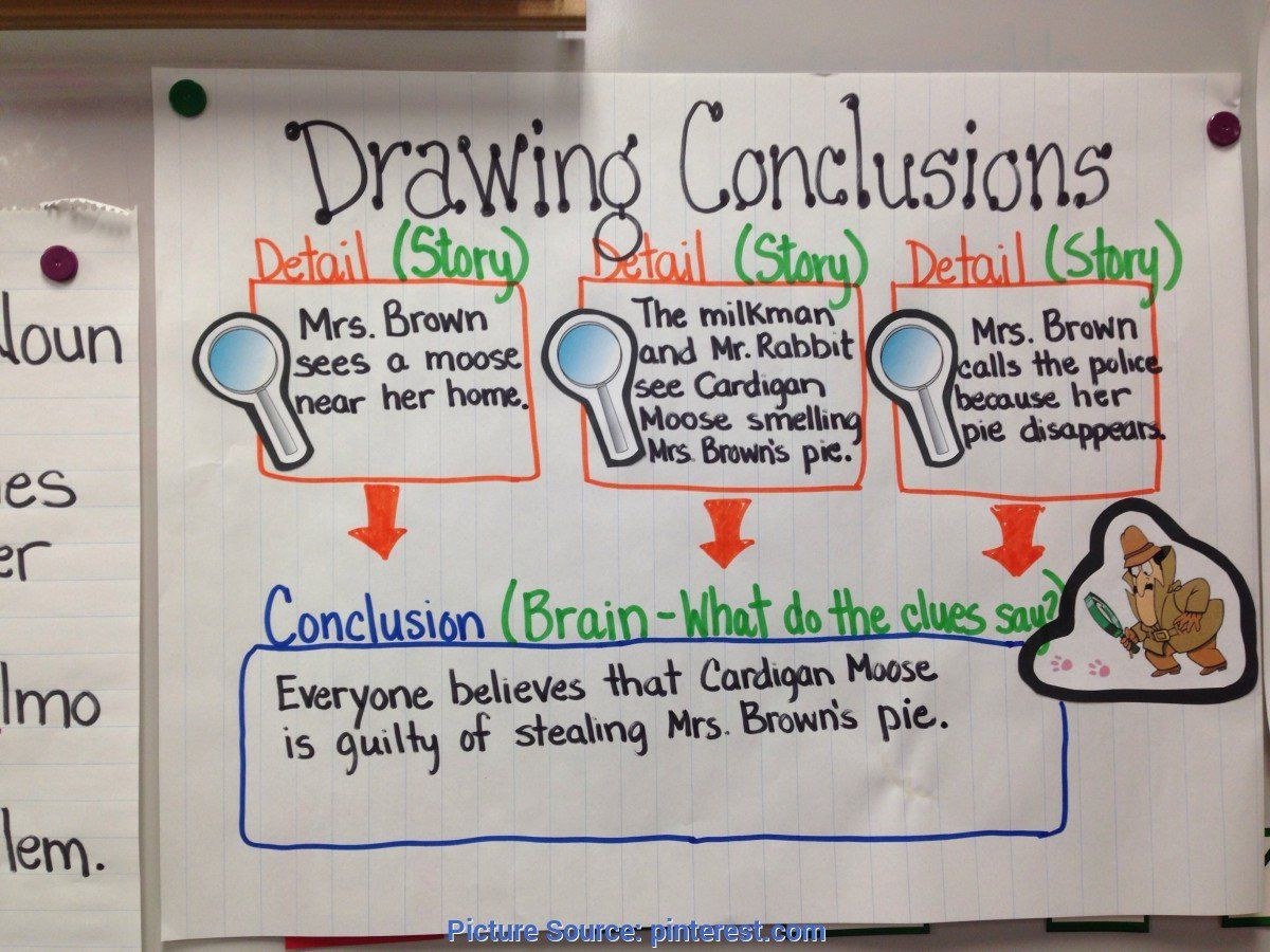 Draw Conclusions Worksheet 3rd Grade Best 3rd Grade Lesson