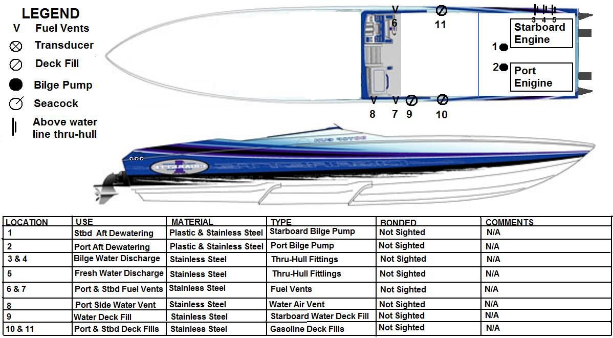medium resolution of hull diagram of a cigarette boat that was part of a survey report written by me suenos azules marine surveying and consulting