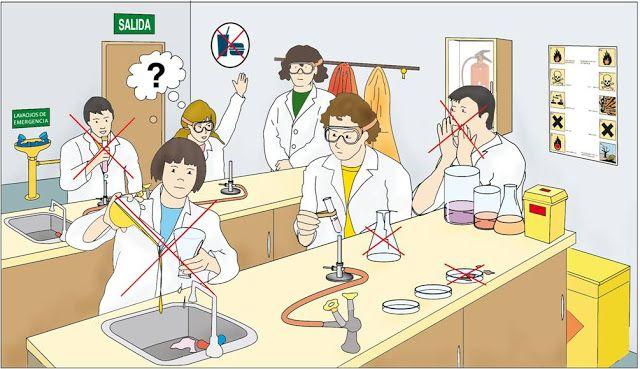 Laboratorio Quimica Seguridad En El Laboratorio Seguridad En El Laboratorio Notas De Quimica Laboratorio Quimico