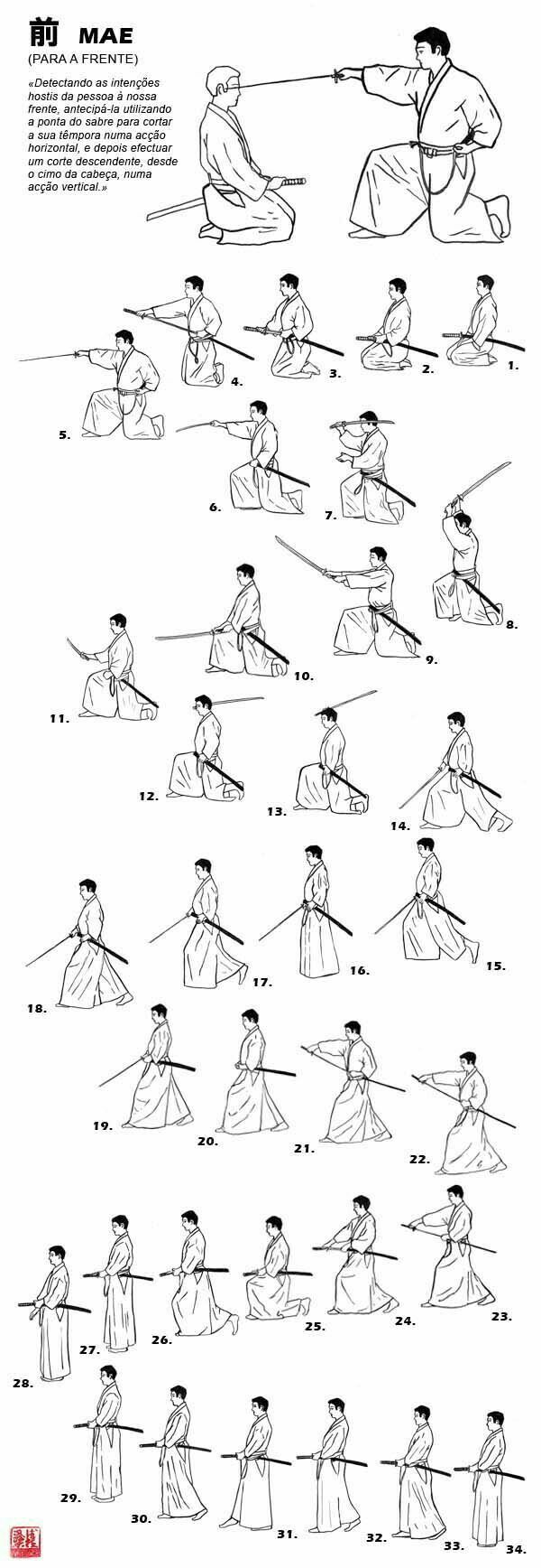 Pin By Yi Oo On Sword Techniques Martial Arts Techniques