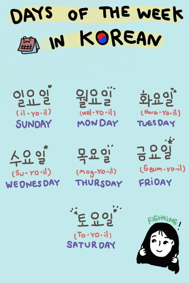How To Read Korean Words Of Sura Menu Shabu Sura Korean Fusion Restaurant Korean Language Learning Learn Korean Alphabet Korean Words Learning
