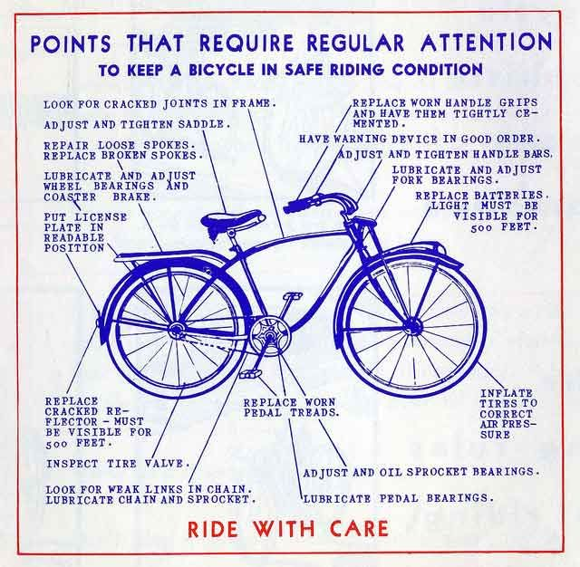 VINTAGE 1969 BICYCLE SAFETY BOOKLET ILLUSTRATIONS infographic