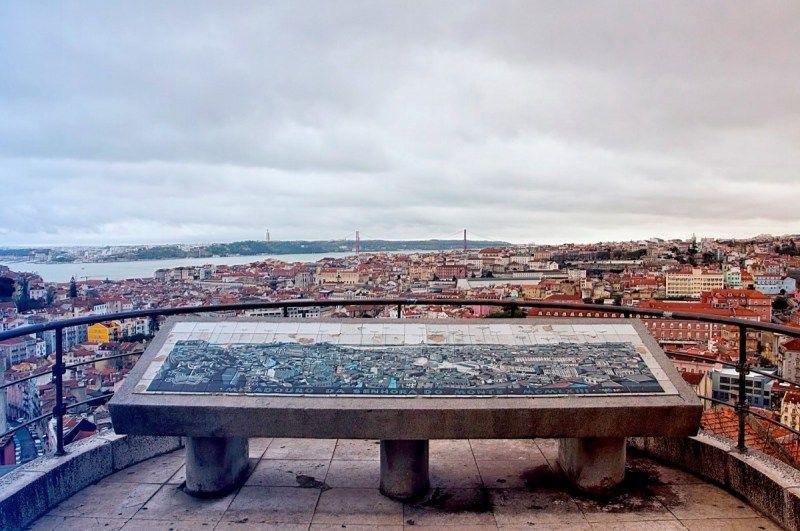 Miradouro Da Nossa Senhora Do Monte Lisboa Portugal Lisboa Cidade