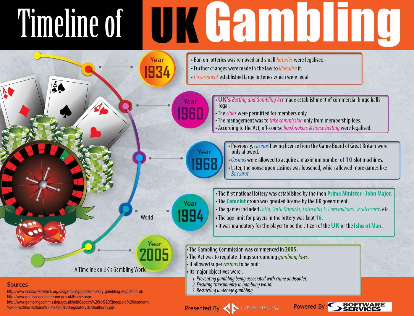 Legalised gambling uk casino black force watch