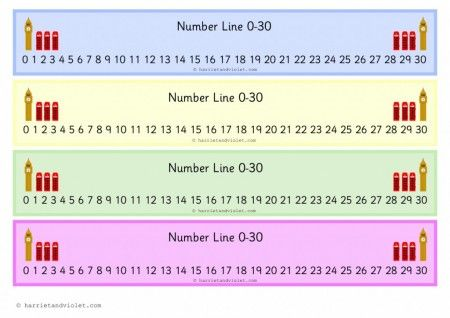 London Number Line 0-30 - Free Teaching Resources Print Play Learn