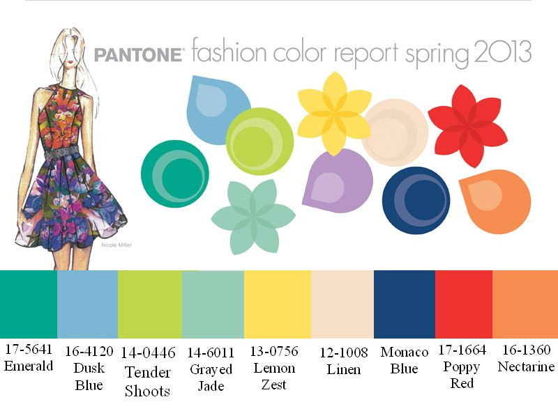 Spring 2013 Color Trends: PANTONE Fashion Color Report   My Style ...