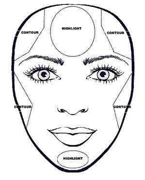 Contouring How To Guide Heart Face Shape Contour Makeup Face Shape Contour