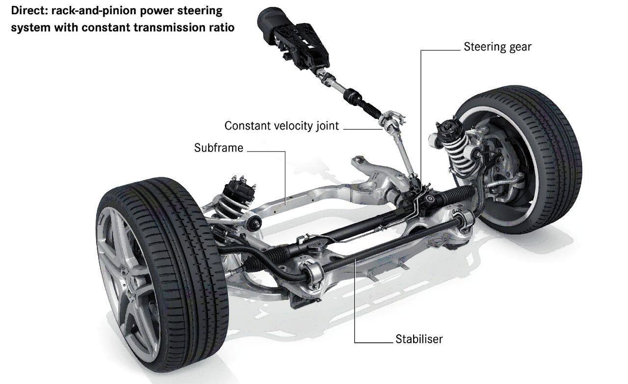 steering with car - Google-søk