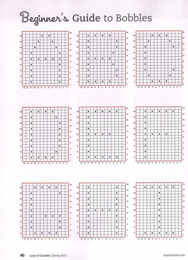 Image Result For Free Crochet Bobble Stitch Letter Patterns Bobble
