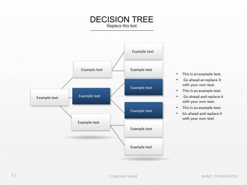 PowerPoint - Decision Tree Job Hunting and Tips! Pinterest - decision tree template