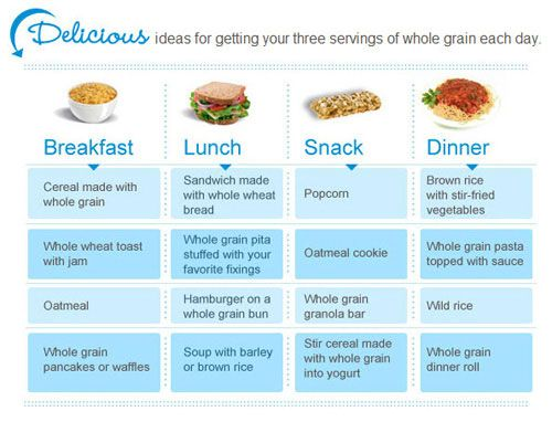 meal plan whole food diet