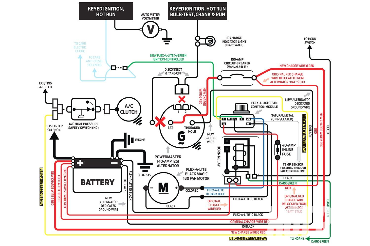 Wiring Diagram Hot Rod For Dummies Prepossessing Afif With How To Wire A | Hot  rods, Harley davidson oil, DiagramPinterest