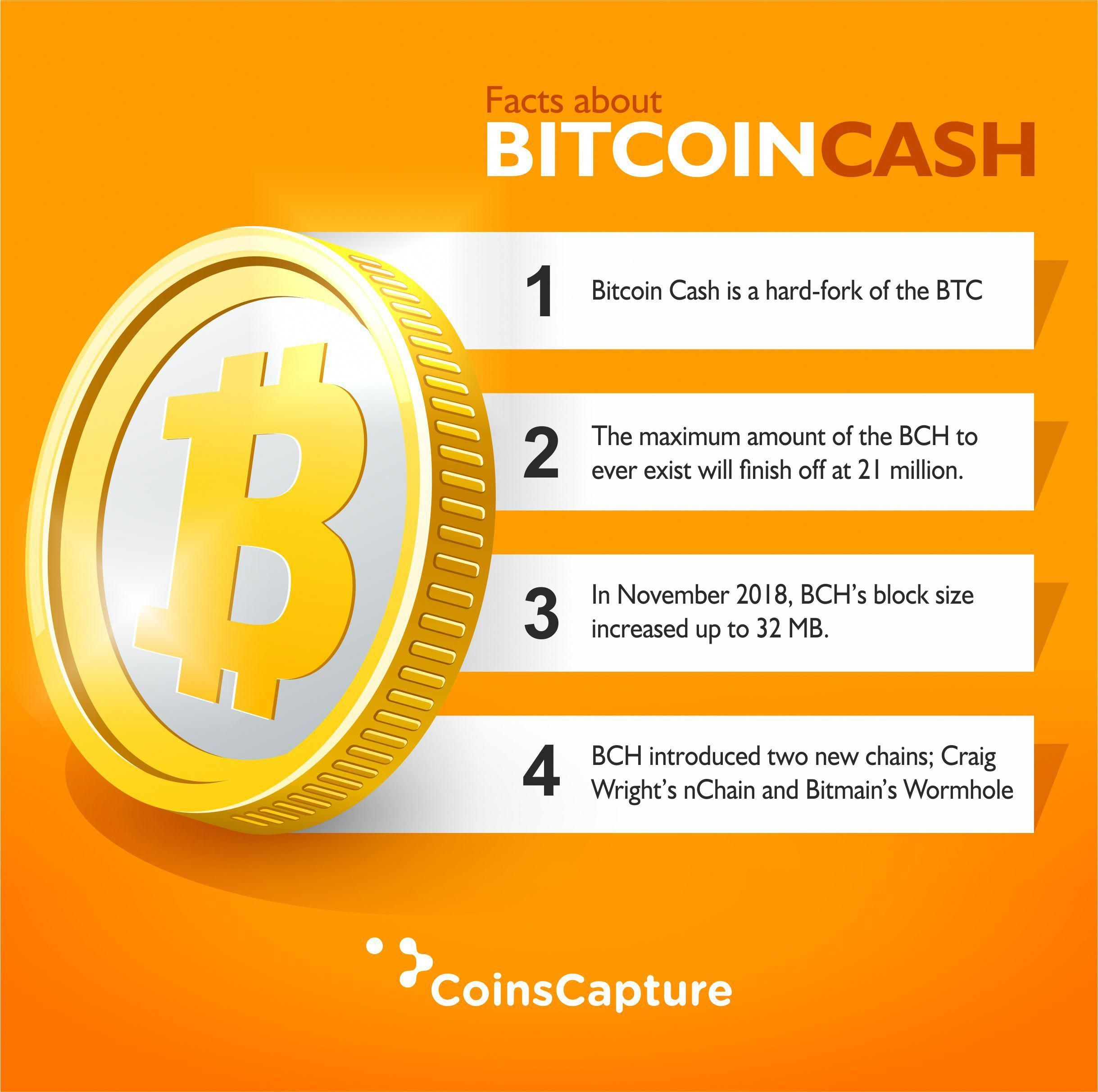 Coin of the week Bitcoin Cash cryptocurrency blockchain