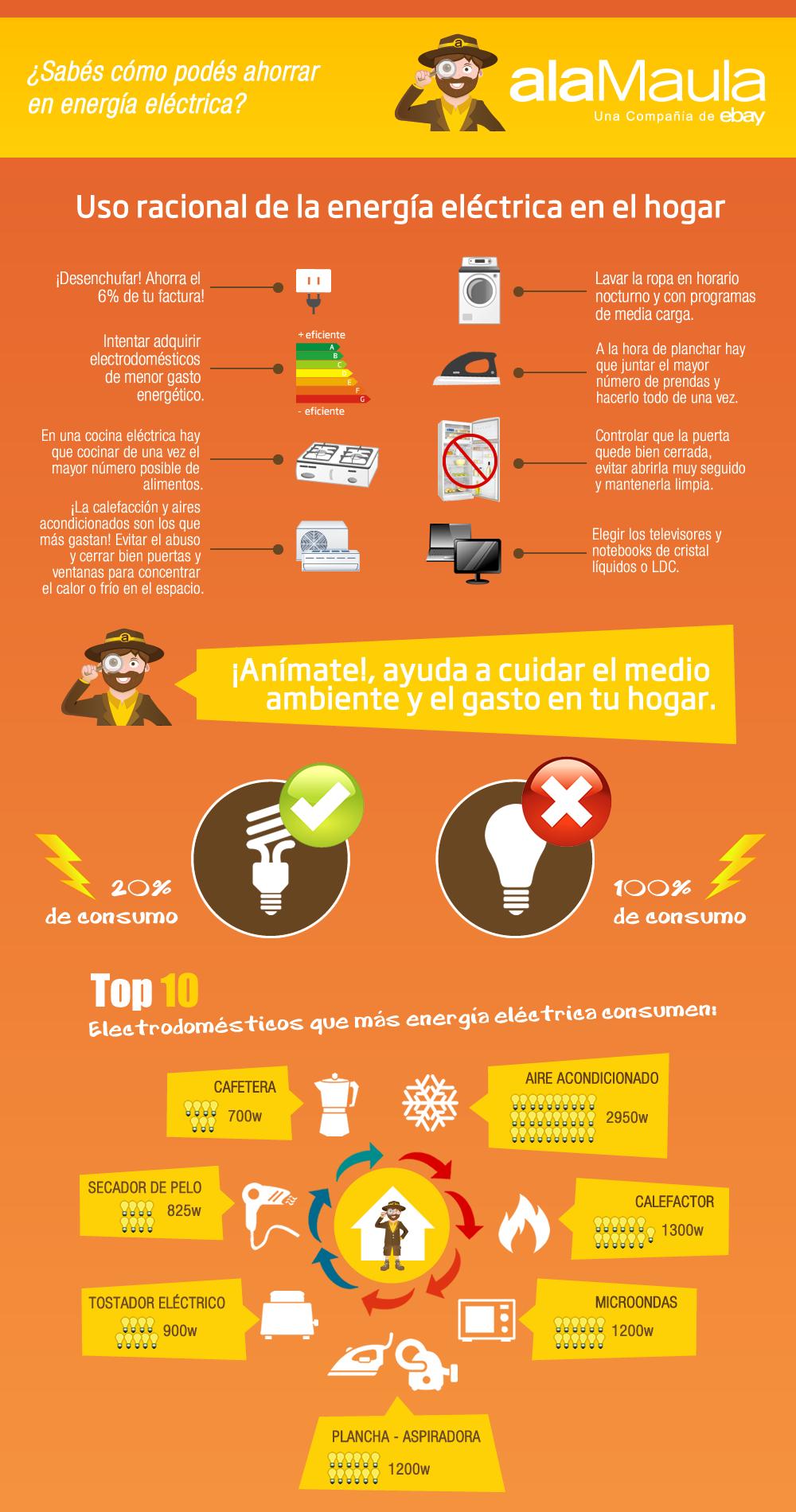su blog, sección Sustentabilidad -> tips para el ahorro de energía ...