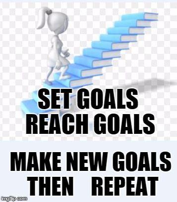 Repeat Meme Generator Repeat Setting Goals Goals