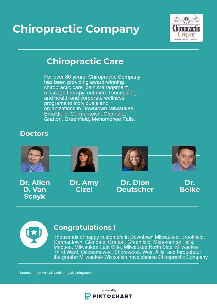 For over 30 years, Chiropractic Company has been providing
