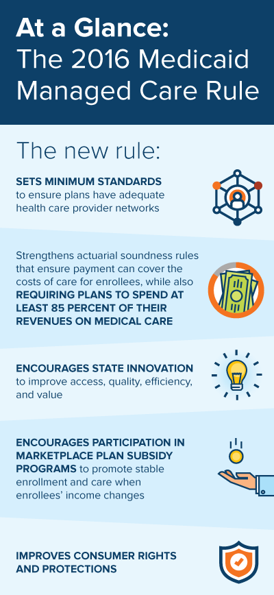 Medicaid New Rule Medicaid Health Policy How To Plan
