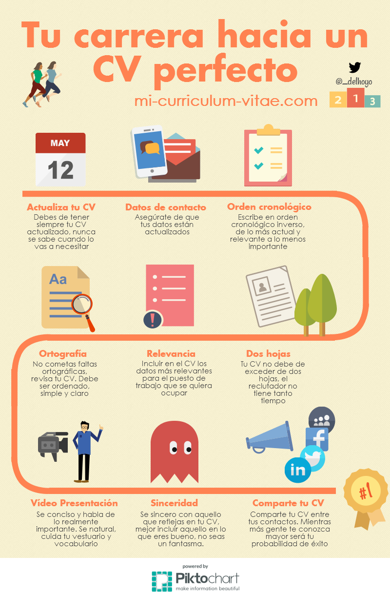 Un Curriculum Vitae perfecto #infografia #infographic #empleo | cv ...