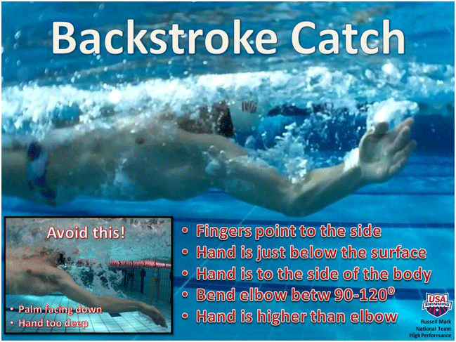 how to improve swim stroke