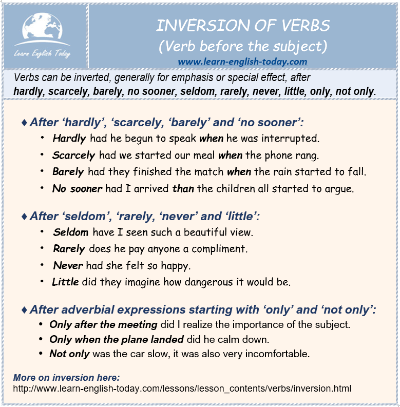 INVERSION OF VERBS IN ENGLISH | English | Pinterest ...