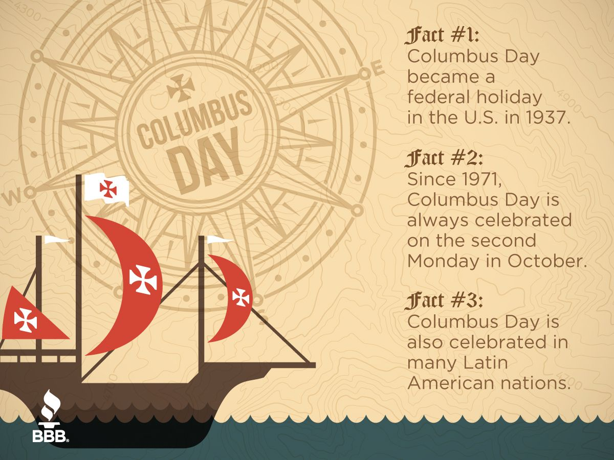 Happy Columbus Day Here Are Three Interesting Facts That You Probably Didn T Know About This Special Holiday Happy Columbus Day Holiday Specials Fun Facts