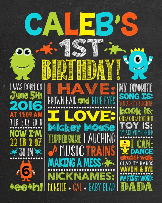 monster 1st birthday poster boy first
