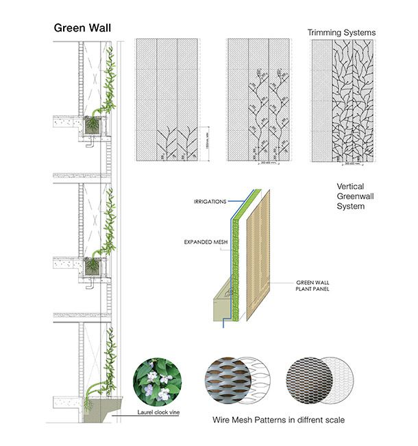 Green wall system ashton morph sukhumvit 38 by shma for Green wall system