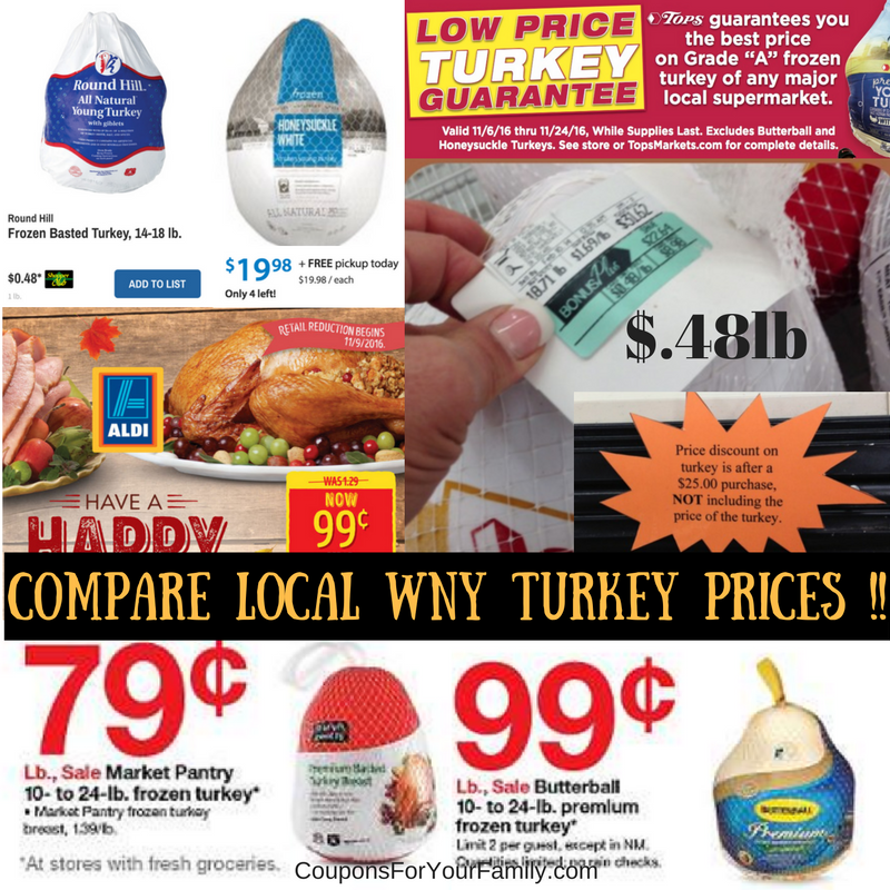 LAST DAY CHEAP TURKEYS: Local Turkey Prices For