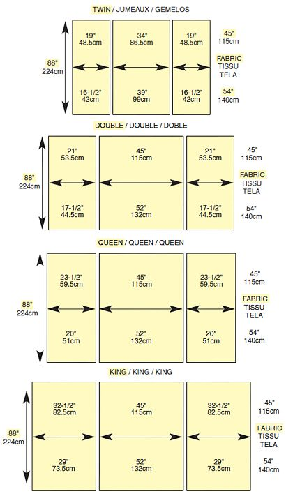 A chart for piecing standard width fabrics for comforters to avoid ... : measurements for king size quilt - Adamdwight.com