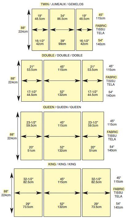 Measurement Chart Sewing Measurements Quilts Quilt Piecing