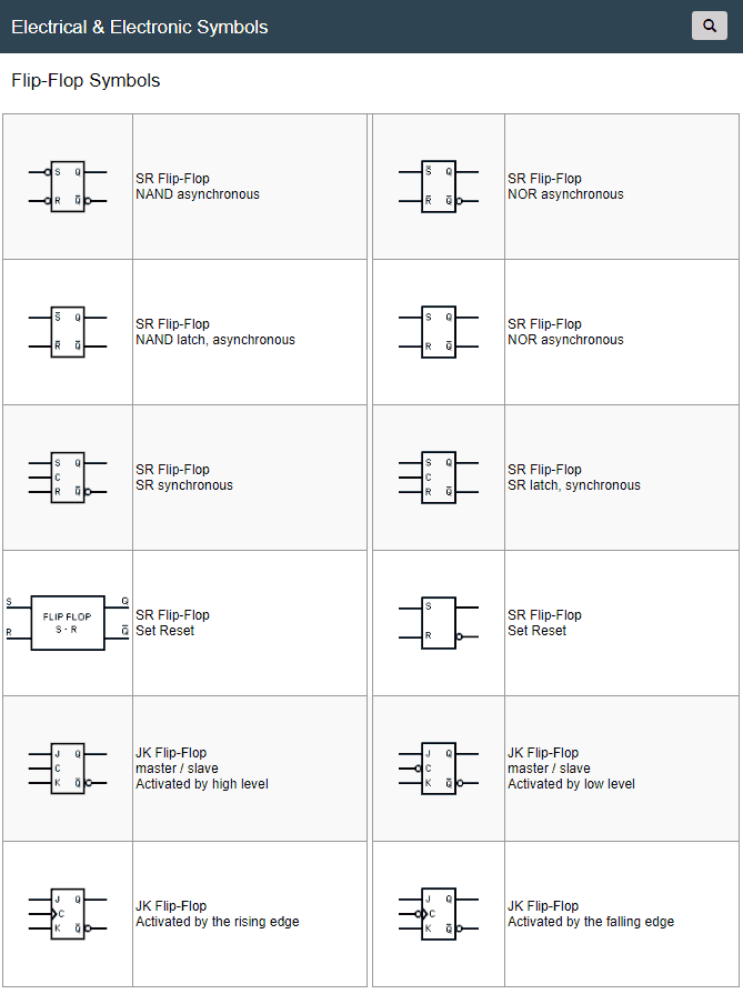 Digital Electronics Symbols / Flip-Flop | Electrical & Electronic ...