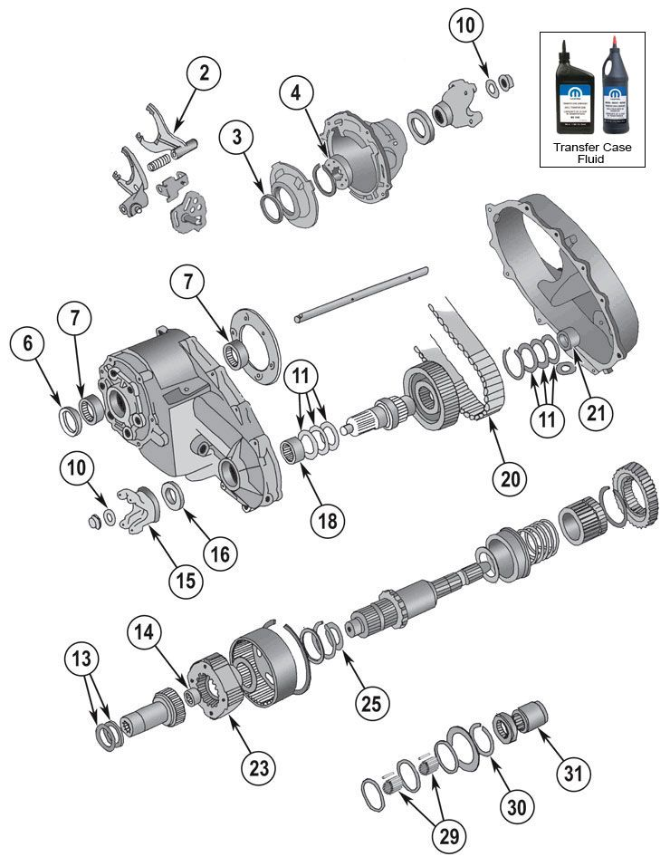 Np 208 Transfer Case Parts For Cherokee Xj