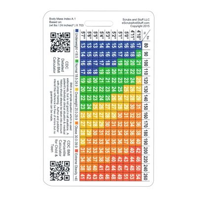 BMI Reference Chart - This card features Body Mass Index displayed - bmi index chart template