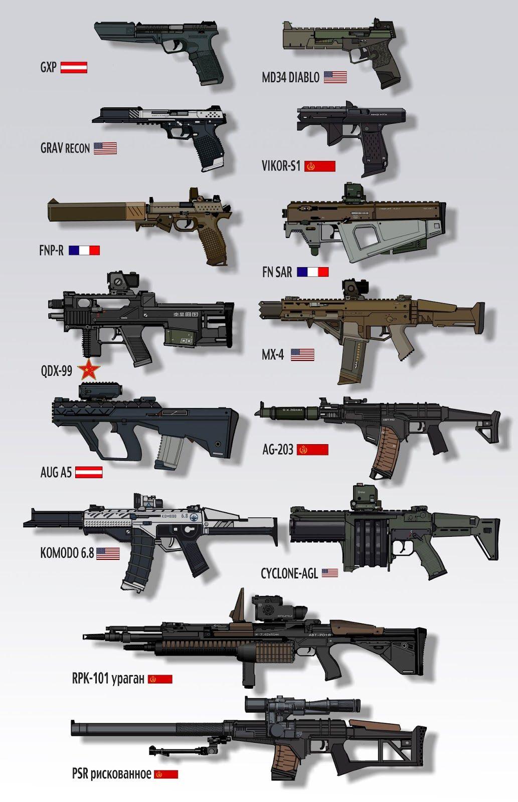 Full_weapons_list.jpg 1,033×1,600픽셀 | Concept art | Pinterest ...