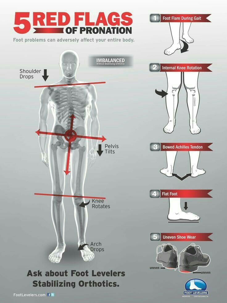 16+ Change your feet, eliminate hip dips