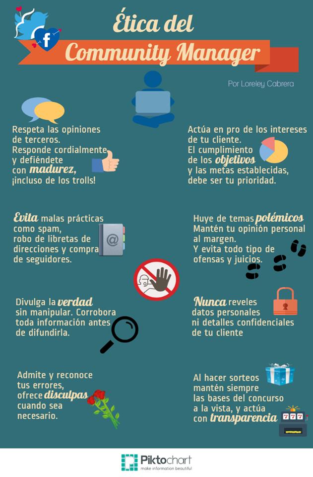 Ética del Community Manager #infografia #infographic #socialmedia ...
