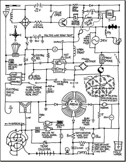 wiring a motorcycle can be one of the most difficult and xkcd nerd sniping at Funny Wiring Diagrams