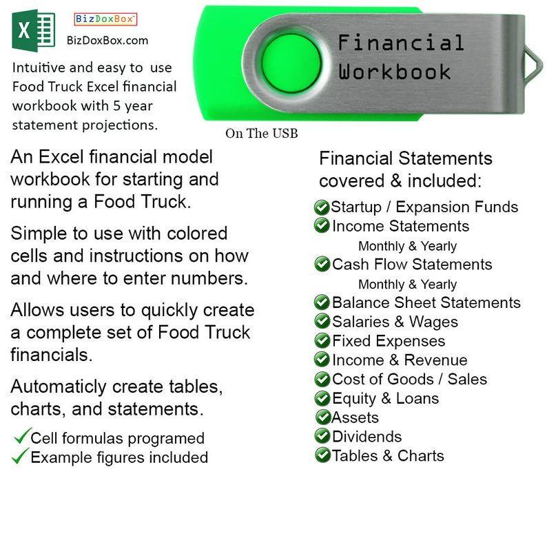 Food Truck Business Plan Template Package in 2020 Food