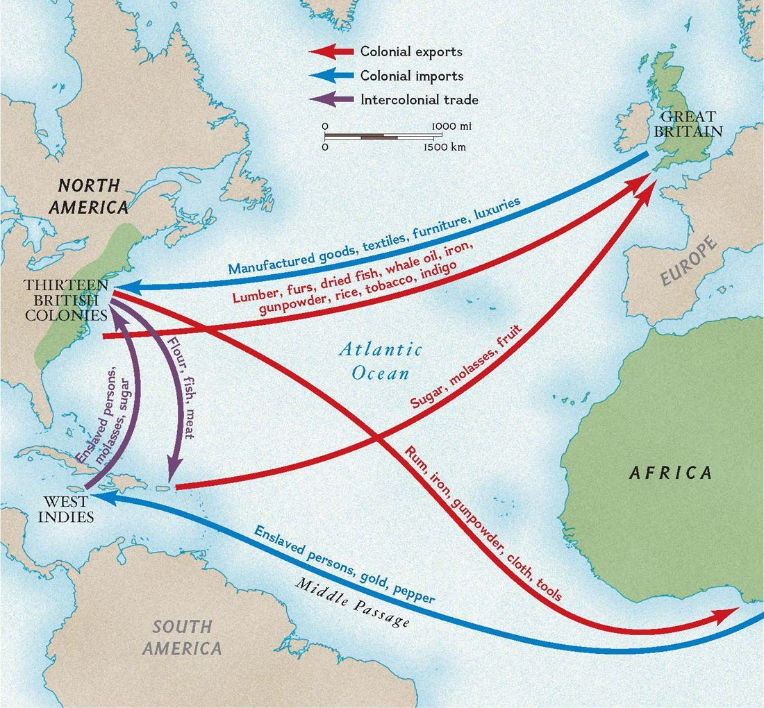 The Colonial Economy Depended On International Trade American Ships Carried Products Such As