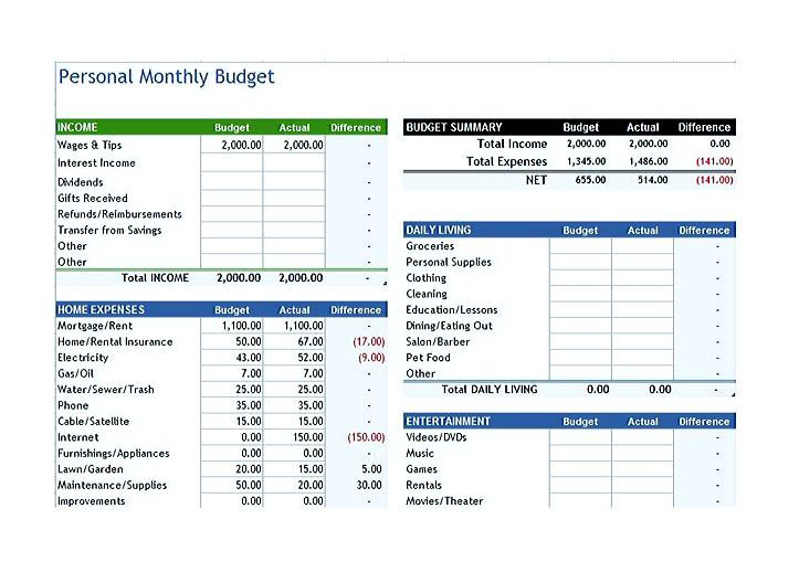 google spreadsheet budget template