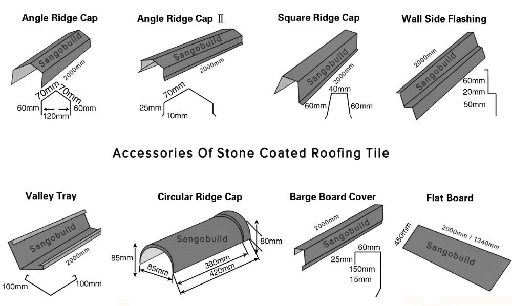 Https Sangobuild En Alibaba Com Product 60574572859 802328529 Stone Coated Corrugated Steel Roofing Sheets Cost Non As Roof Repair Roofing Corrugated Roofing