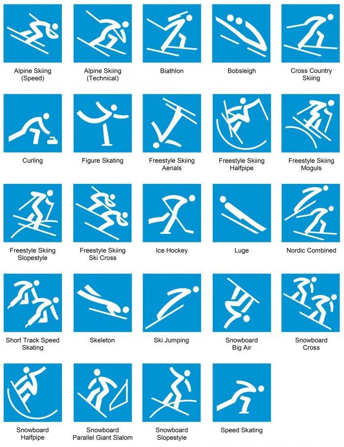olympische winterspiele sportarten