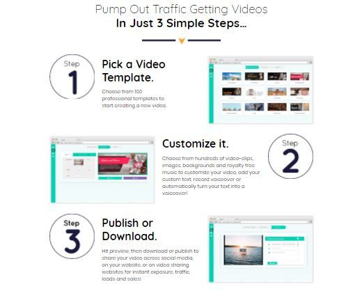Adsviser Templates Pack Gold Ads PRO OTO Software Review Best - Video ad templates