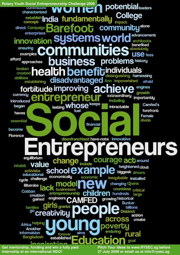 Assorted Related Words Certain Ones Puncuated Social Entrepreneurship Entrepreneurship Social Work