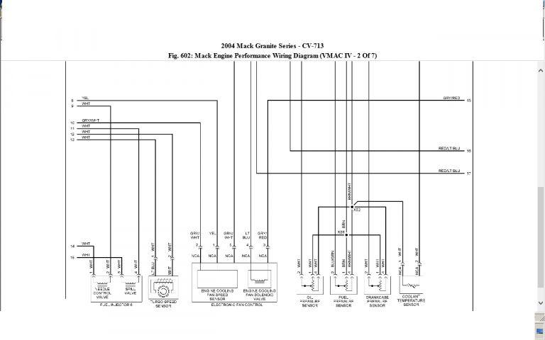 2011 Mack Truck Fuse Diagram And Mack Engine Diagram Getting Started Of Wiring Diagram In 2020 Mack Trucks Trucks Diagram